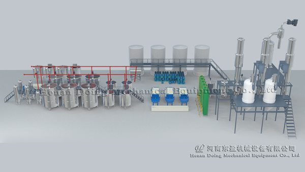 corn syrup processing machine