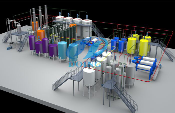 starch glucose syrup production line
